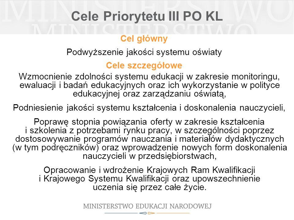 Cele Priorytetu III PO KL Cel główny Podwyższenie jakości systemu oświaty Cele szczegółowe Wzmocnienie zdolności systemu edukacji w zakresie monitorin