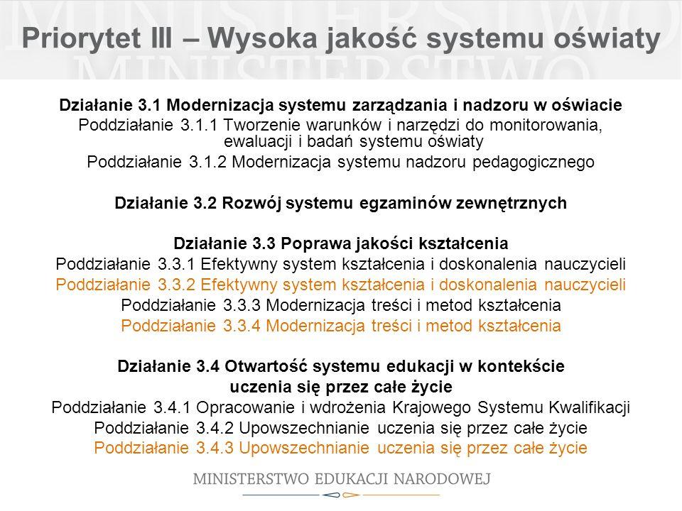 Priorytet III – Wysoka jakość systemu oświaty Działanie 3.1 Modernizacja systemu zarządzania i nadzoru w oświacie Poddziałanie 3.1.1 Tworzenie warunków i narzędzi do monitorowania, ewaluacji i badań systemu oświaty Poddziałanie 3.1.2 Modernizacja systemu nadzoru pedagogicznego Działanie 3.2 Rozwój systemu egzaminów zewnętrznych Działanie 3.3 Poprawa jakości kształcenia Poddziałanie 3.3.1 Efektywny system kształcenia i doskonalenia nauczycieli Poddziałanie 3.3.2 Efektywny system kształcenia i doskonalenia nauczycieli Poddziałanie 3.3.3 Modernizacja treści i metod kształcenia Poddziałanie 3.3.4 Modernizacja treści i metod kształcenia Działanie 3.4 Otwartość systemu edukacji w kontekście uczenia się przez całe życie Poddziałanie 3.4.1 Opracowanie i wdrożenia Krajowego Systemu Kwalifikacji Poddziałanie 3.4.2 Upowszechnianie uczenia się przez całe życie Poddziałanie 3.4.3 Upowszechnianie uczenia się przez całe życie