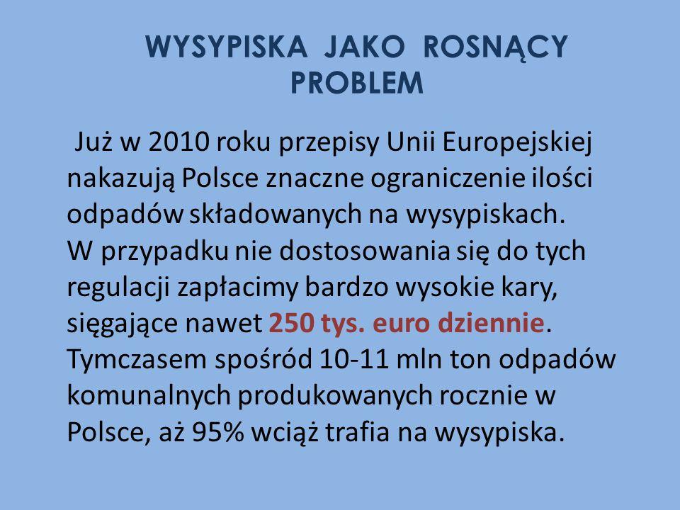 WYSYPISKA JAKO ROSNĄCY PROBLEM Już w 2010 roku przepisy Unii Europejskiej nakazują Polsce znaczne ograniczenie ilości odpadów składowanych na wysypisk