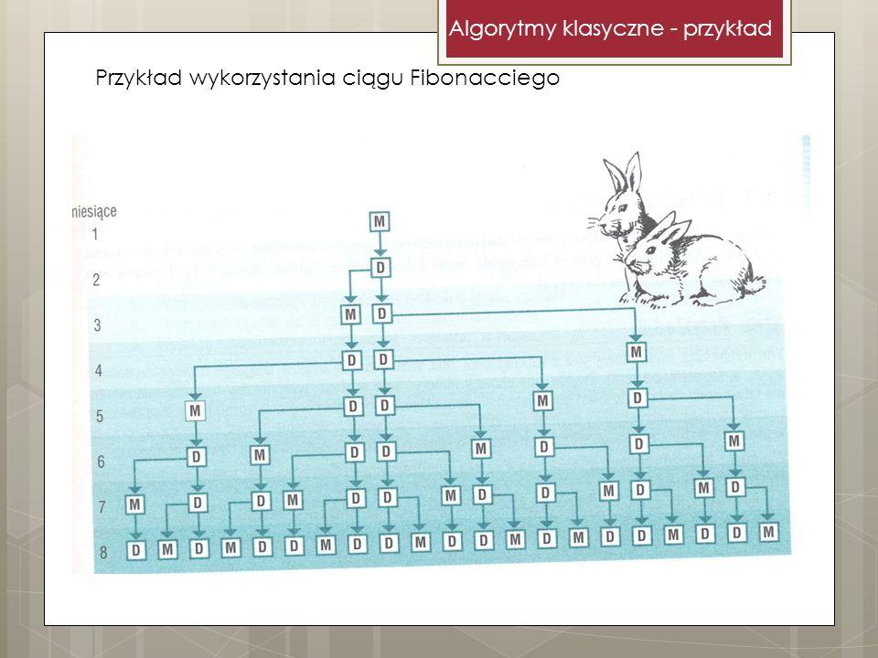 Algorytmy klasyczne - przykład Przykład wykorzystania ciągu Fibonacciego