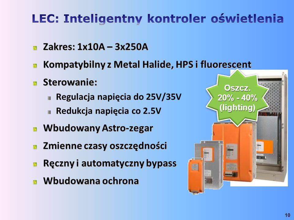 Zakres: 1x10A – 3x250A Kompatybilny z Metal Halide, HPS i fluorescent Sterowanie: Regulacja napięcia do 25V/35V Redukcja napięcia co 2.5V Wbudowany As