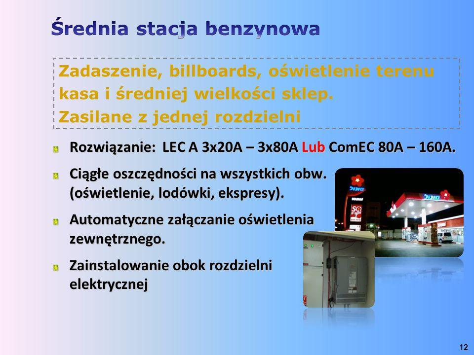 Rozwiązanie: LEC A 3x20A – 3x80A Lub ComEC 80A – 160A. Ciągłe oszczędności na wszystkich obw. (oświetlenie, lodówki, ekspresy). Automatyczne załączani