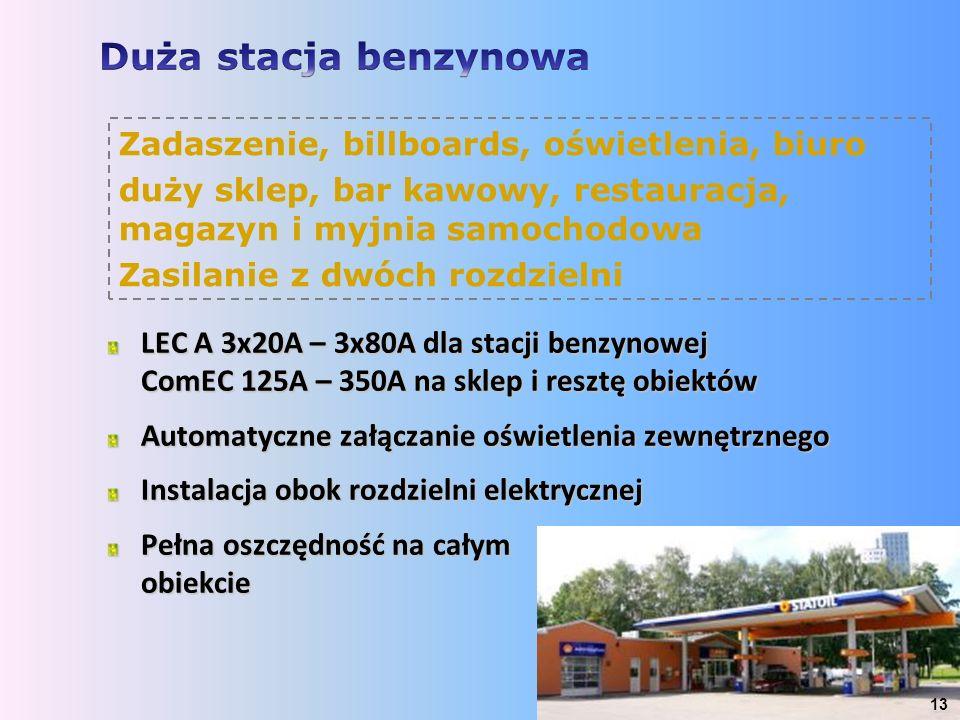 LEC A 3x20A – 3x80A dla stacji benzynowej ComEC 125A – 350A na sklep i resztę obiektów Automatyczne załączanie oświetlenia zewnętrznego Instalacja obo