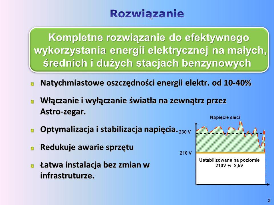 Natychmiastowe oszczędności energii elektr. od 10-40% Włączanie i wyłączanie światła na zewnątrz przez Astro-zegar. Optymalizacja i stabilizacja napię