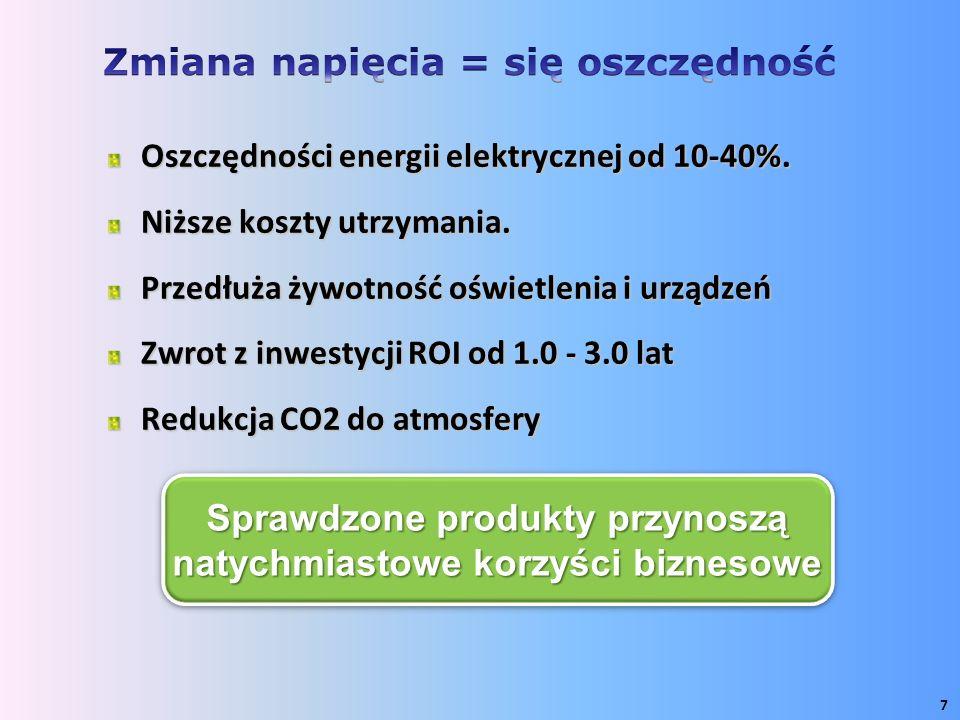 Oszczędności energii elektrycznej od 10-40%. Niższe koszty utrzymania. Przedłuża żywotność oświetlenia i urządzeń Zwrot z inwestycji ROI od 1.0 - 3.0