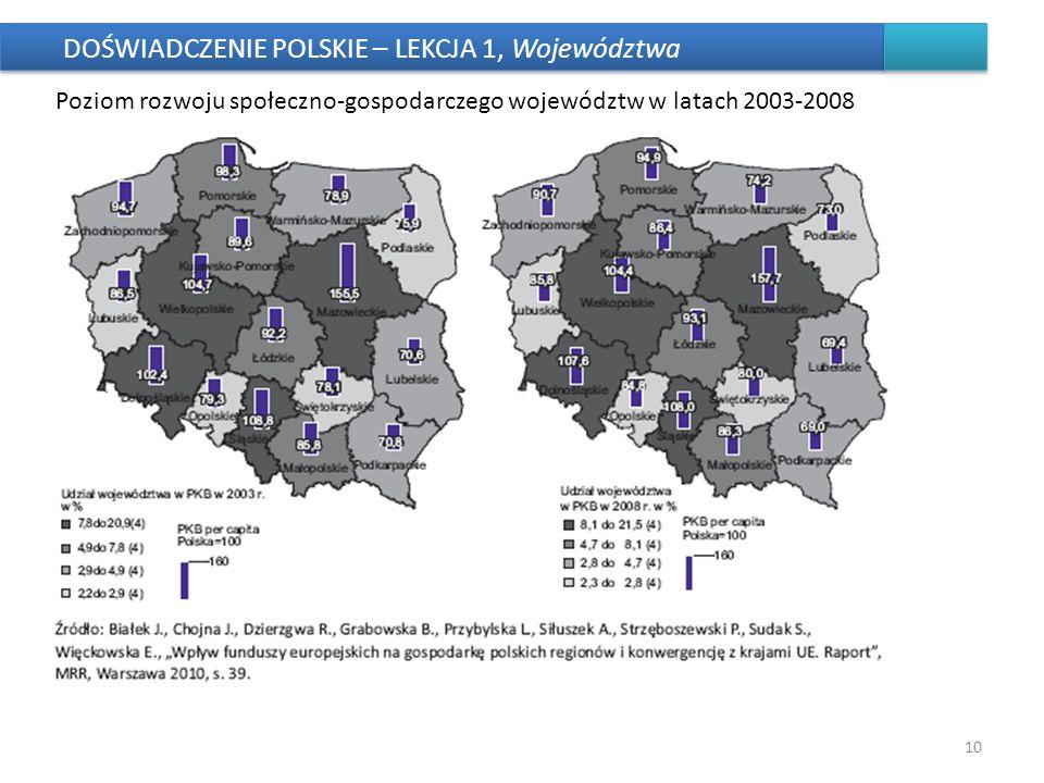 DOŚWIADCZENIE POLSKIE – LEKCJA 1, Województwa 10 Poziom rozwoju społeczno-gospodarczego województw w latach 2003-2008