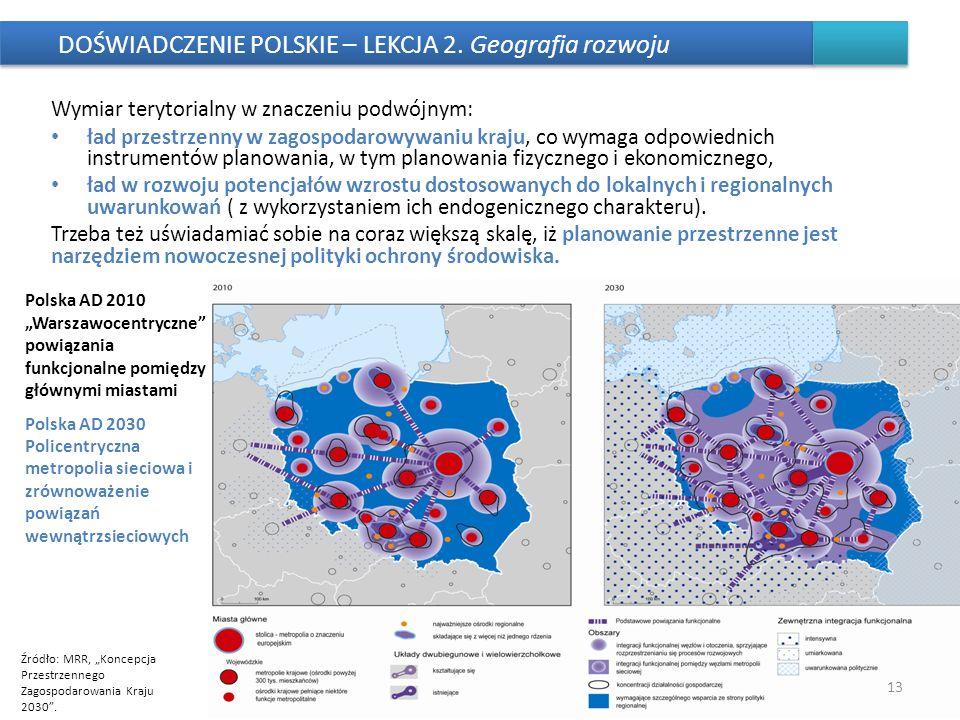 DOŚWIADCZENIE POLSKIE – LEKCJA 2. Geografia rozwoju Wymiar terytorialny w znaczeniu podwójnym: ład przestrzenny w zagospodarowywaniu kraju, co wymaga