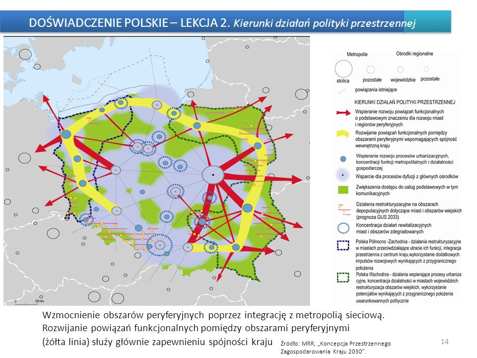 DOŚWIADCZENIE POLSKIE – LEKCJA 2. Kierunki działań polityki przestrzennej 14 Wzmocnienie obszarów peryferyjnych poprzez integrację z metropolią siecio