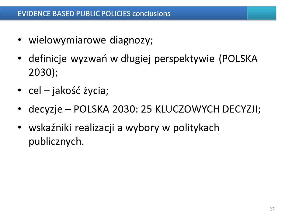 EVIDENCE BASED PUBLIC POLICIES conclusions wielowymiarowe diagnozy; definicje wyzwań w długiej perspektywie (POLSKA 2030); cel – jakość życia; decyzje