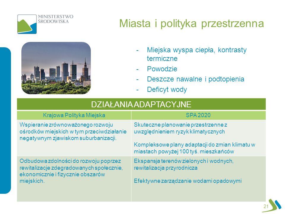 Miasta i polityka przestrzenna -Miejska wyspa ciepła, kontrasty termiczne -Powodzie -Deszcze nawalne i podtopienia -Deficyt wody 21 DZIAŁANIA ADAPTACY