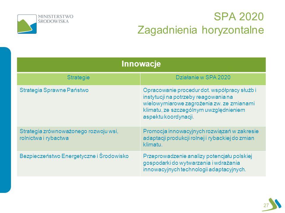 SPA 2020 Zagadnienia horyzontalne 27 Innowacje StrategieDziałanie w SPA 2020 Strategia Sprawne PaństwoOpracowanie procedur dot. współpracy służb i ins
