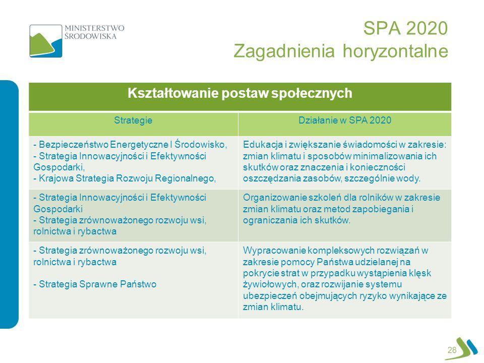 SPA 2020 Zagadnienia horyzontalne 28 Kształtowanie postaw społecznych StrategieDziałanie w SPA 2020 - Bezpieczeństwo Energetyczne I Środowisko, - Stra