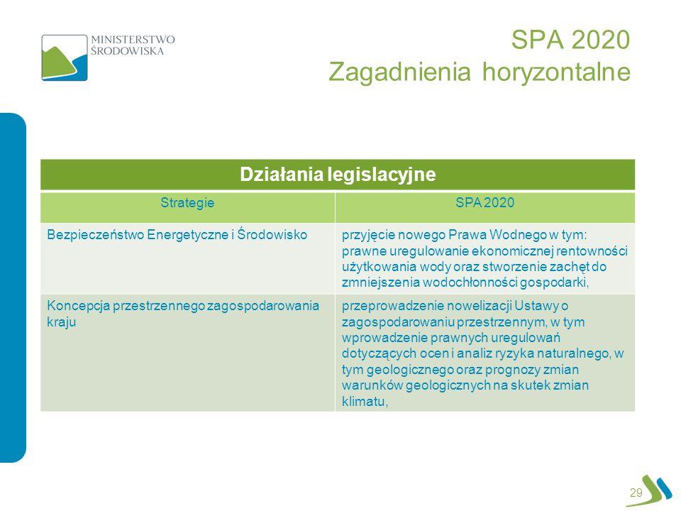 SPA 2020 Zagadnienia horyzontalne 29 Działania legislacyjne StrategieSPA 2020 Bezpieczeństwo Energetyczne i Środowiskoprzyjęcie nowego Prawa Wodnego w