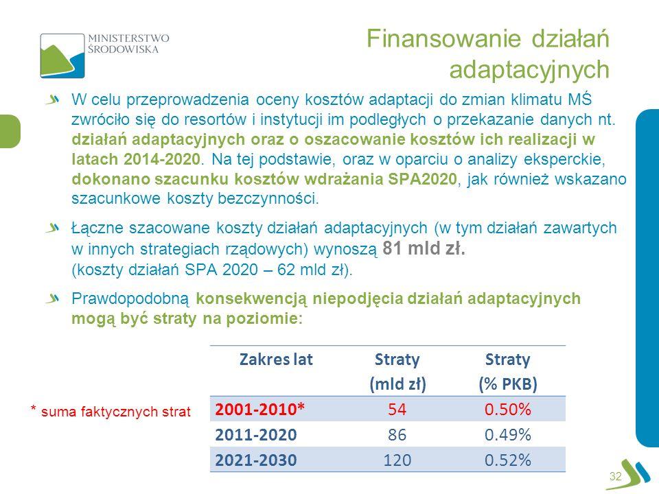 Finansowanie działań adaptacyjnych W celu przeprowadzenia oceny kosztów adaptacji do zmian klimatu MŚ zwróciło się do resortów i instytucji im podległ