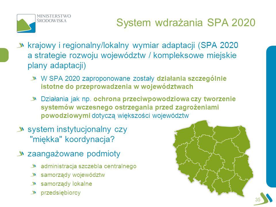 System wdrażania SPA 2020 35 krajowy i regionalny/lokalny wymiar adaptacji (SPA 2020 a strategie rozwoju województw / kompleksowe miejskie plany adapt