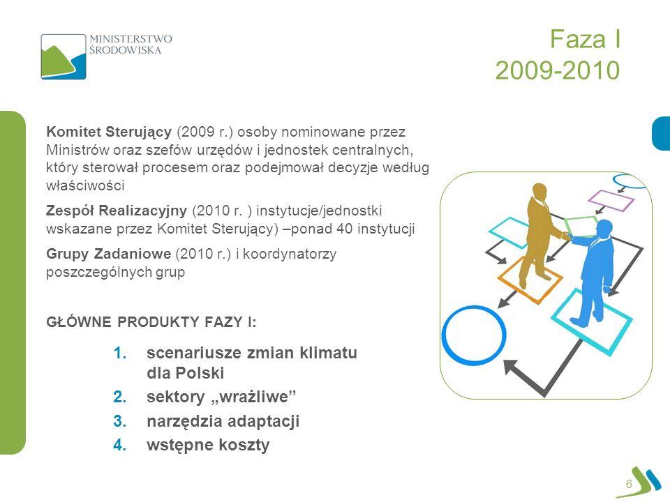 Faza I 2009-2010 Komitet Sterujący (2009 r.) osoby nominowane przez Ministrów oraz szefów urzędów i jednostek centralnych, który sterował procesem ora