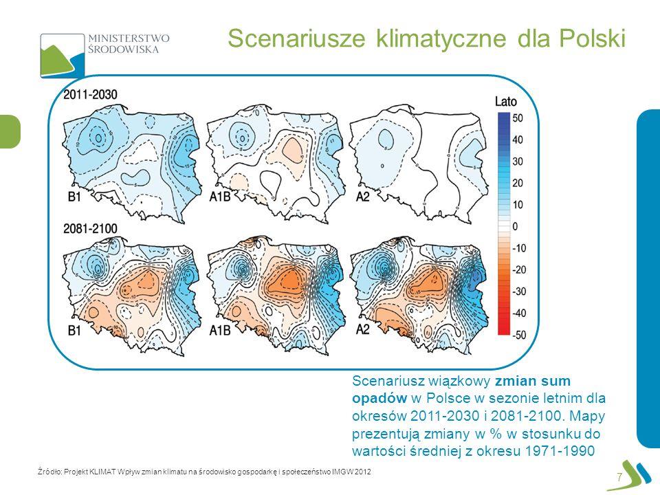 Scenariusze klimatyczne dla Polski 7 Scenariusz wiązkowy zmian sum opadów w Polsce w sezonie letnim dla okresów 2011-2030 i 2081-2100. Mapy prezentują