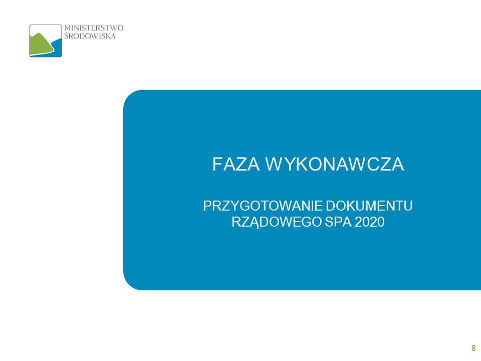 FAZA II 2012-2013 Dotychczasowe działania wiosna - lato 2012 r.- koncepcja dokumentu SPA 2020, struktura i wstępny projekt październik – listopad 2012 r.