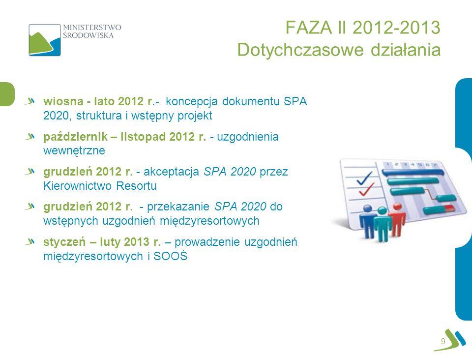 FAZA II 2012-2013 Dotychczasowe działania wiosna - lato 2012 r.- koncepcja dokumentu SPA 2020, struktura i wstępny projekt październik – listopad 2012