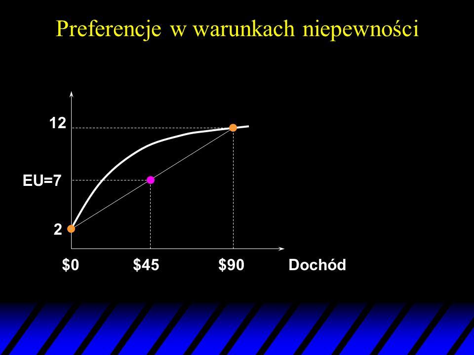Preferencje w warunkach niepewności Dochód$0$90 2 12 $45 EU=7