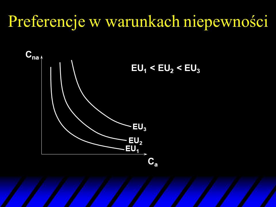 Preferencje w warunkach niepewności C na CaCa EU 1 EU 2 EU 3 EU 1 < EU 2 < EU 3