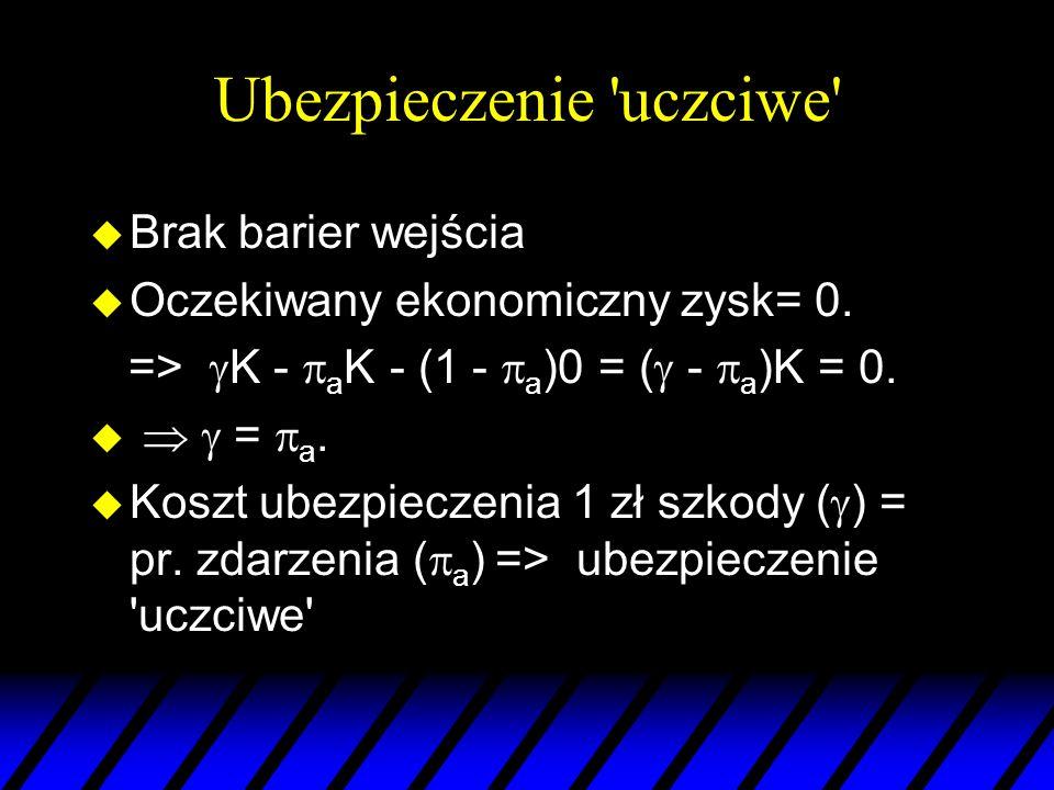 Ubezpieczenie 'uczciwe' u Brak barier wejścia u Oczekiwany ekonomiczny zysk= 0. => K - a K - (1 - a )0 = ( - a )K = 0. u = a. u Koszt ubezpieczenia 1
