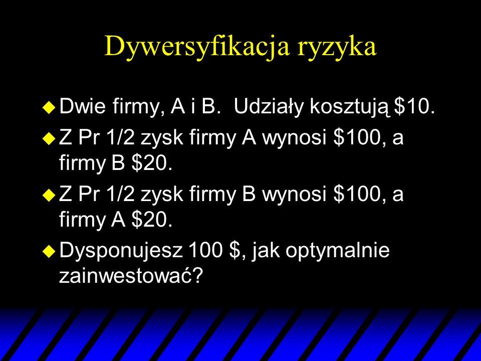 Dywersyfikacja ryzyka u Dwie firmy, A i B. Udziały kosztują $10. u Z Pr 1/2 zysk firmy A wynosi $100, a firmy B $20. u Z Pr 1/2 zysk firmy B wynosi $1