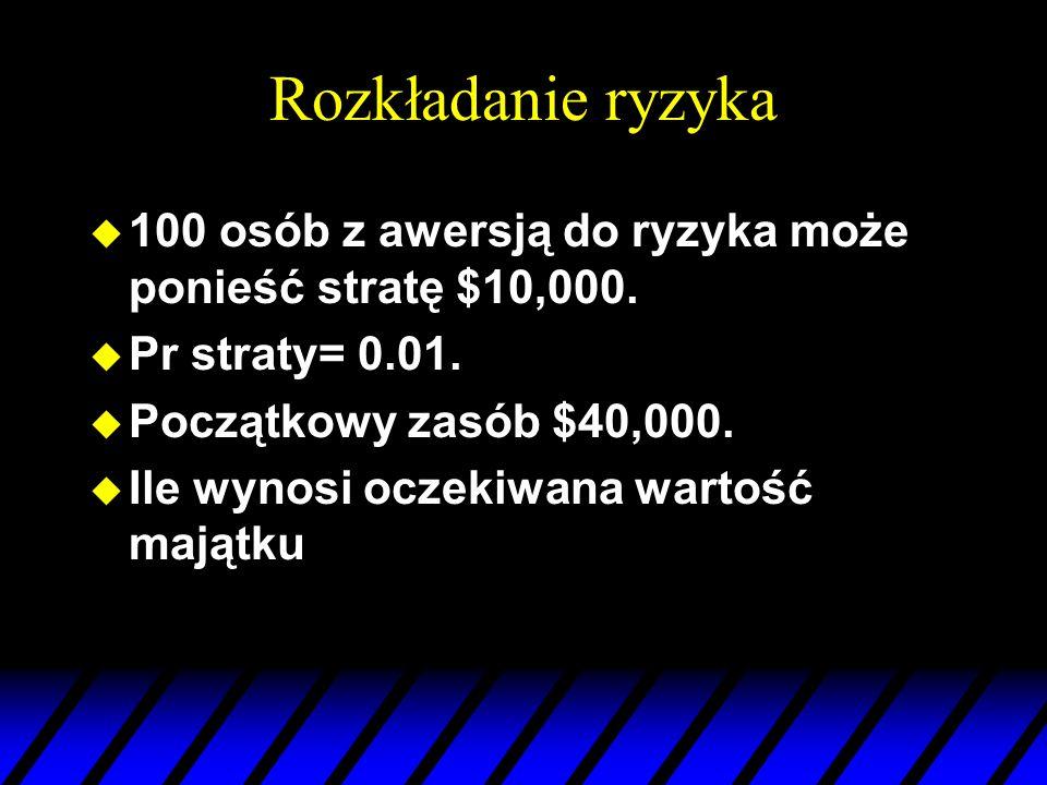 Rozkładanie ryzyka u 100 osób z awersją do ryzyka może ponieść stratę $10,000. u Pr straty= 0.01. u Początkowy zasób $40,000. u Ile wynosi oczekiwana
