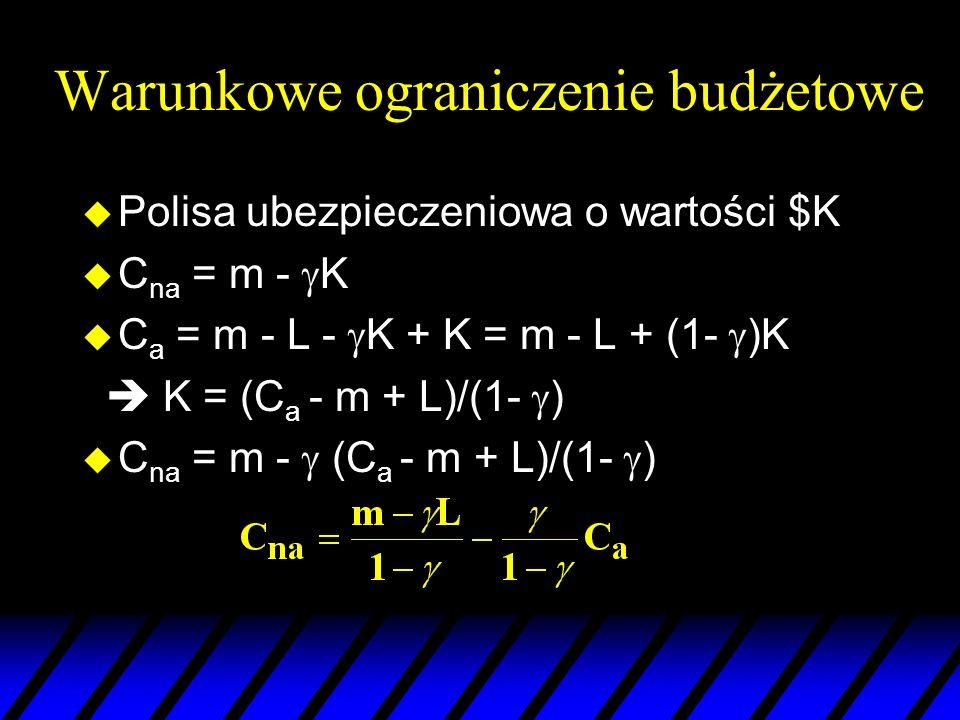 Warunkowe ograniczenie budżetowe u Polisa ubezpieczeniowa o wartości $K u C na = m - K u C a = m - L - K + K = m - L + (1- )K K = (C a - m + L)/(1- )