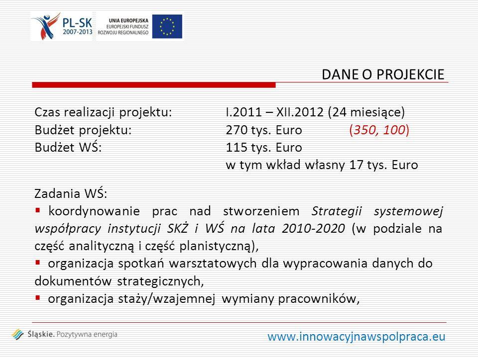 www.innowacyjnawspolpraca.eu Czas realizacji projektu:I.2011 – XII.2012 (24 miesiące) Budżet projektu: 270 tys. Euro (350, 100) Budżet WŚ:115 tys. Eur