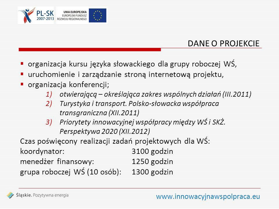 www.innowacyjnawspolpraca.eu organizacja kursu języka słowackiego dla grupy roboczej WŚ, uruchomienie i zarządzanie stroną internetową projektu, organ
