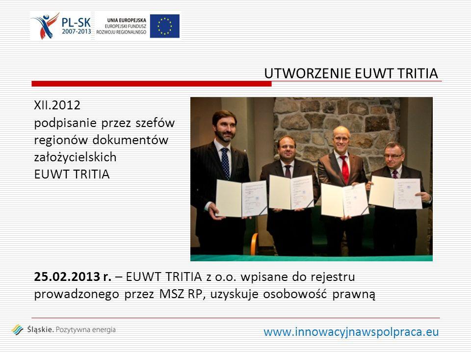 www.innowacyjnawspolpraca.eu XII.2012 podpisanie przez szefów regionów dokumentów założycielskich EUWT TRITIA 25.02.2013 r. – EUWT TRITIA z o.o. wpisa