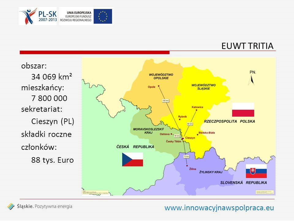 www.innowacyjnawspolpraca.eu obszar: 34 069 km² mieszkańcy: 7 800 000 sekretariat: Cieszyn (PL) składki roczne członków: 88 tys. Euro EUWT TRITIA