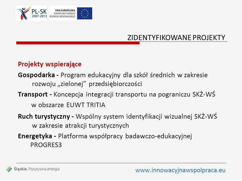 www.innowacyjnawspolpraca.eu Projekty wspierające Gospodarka - Program edukacyjny dla szkół średnich w zakresie rozwoju zielonej przedsiębiorczości Transport - Koncepcja integracji transportu na pograniczu SKŻ-WŚ w obszarze EUWT TRITIA Ruch turystyczny - Wspólny system identyfikacji wizualnej SKŻ-WŚ w zakresie atrakcji turystycznych Energetyka - Platforma współpracy badawczo-edukacyjnej PROGRES3 ZIDENTYFIKOWANE PROJEKTY