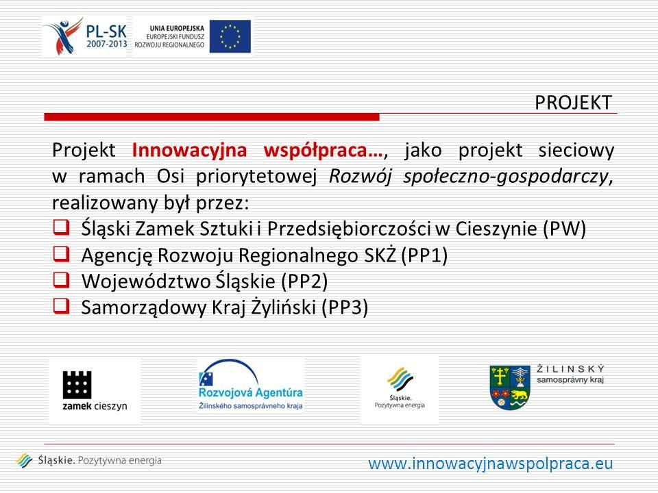 www.innowacyjnawspolpraca.eu Projekt Innowacyjna współpraca…, jako projekt sieciowy w ramach Osi priorytetowej Rozwój społeczno-gospodarczy, realizowany był przez: Śląski Zamek Sztuki i Przedsiębiorczości w Cieszynie (PW) Agencję Rozwoju Regionalnego SKŻ (PP1) Województwo Śląskie (PP2) Samorządowy Kraj Żyliński (PP3) PROJEKT