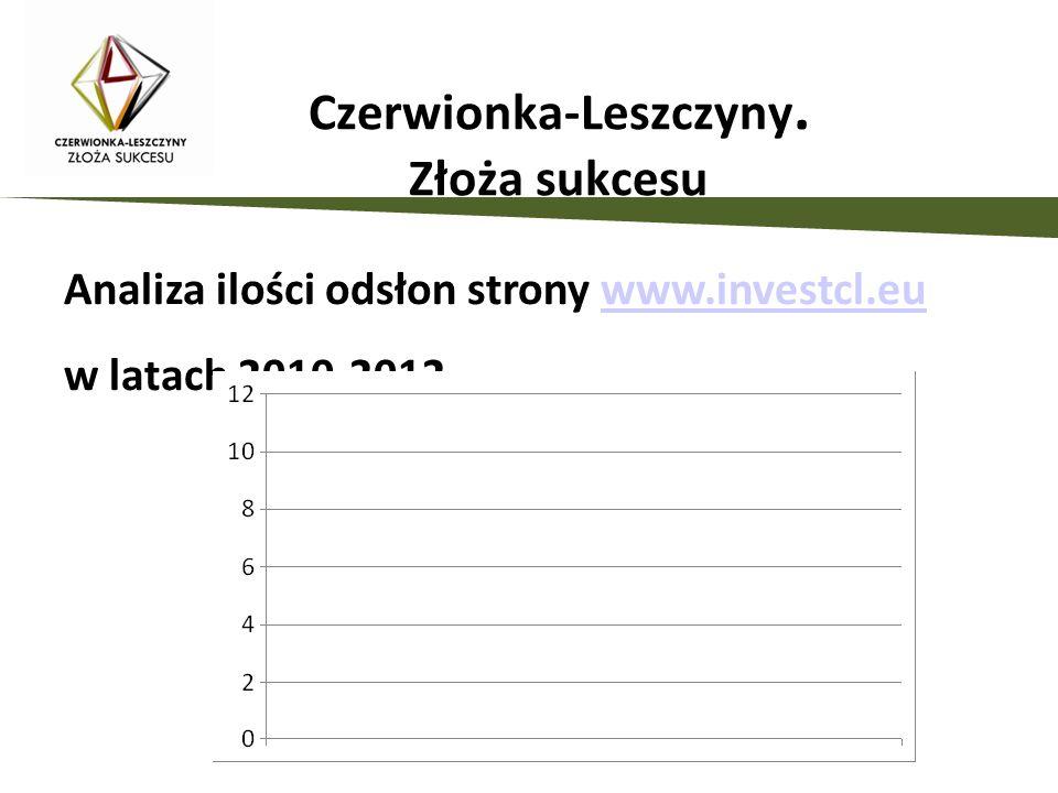 Czerwionka-Leszczyny. Złoża sukcesu Analiza ilości odsłon strony www.investcl.euwww.investcl.eu w latach 2010-2012
