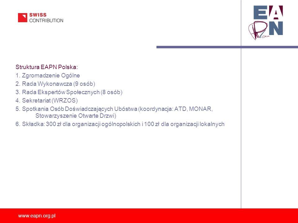 www.eapn.org.pl Struktura EAPN Polska: 1. Zgromadzenie Ogólne 2. Rada Wykonawcza (9 osób) 3. Rada Ekspertów Społecznych (8 osób) 4. Sekretariat (WRZOS
