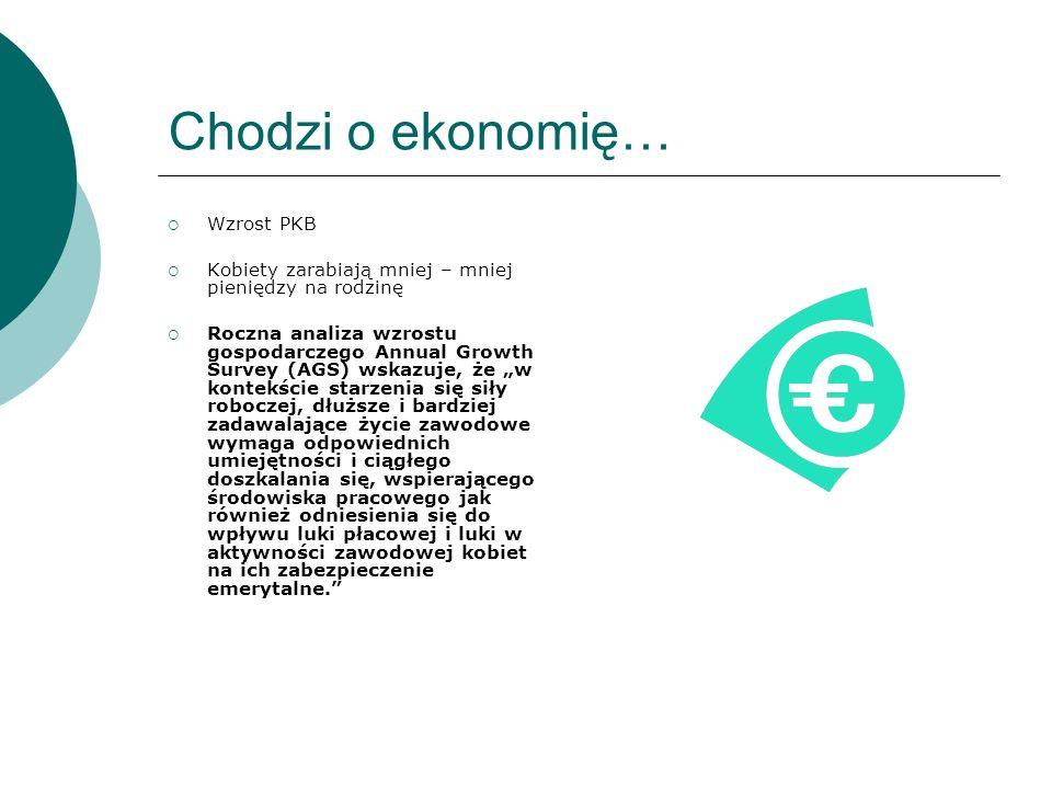 Europejski Dzień Równych Płac Wyliczanie luki płacowej Współorganizowane ze związkami zawodowymi i/lub organizacjami pozarządowymi Podnoszenie świadomości Konsekwencje społeczno-ekonomiczne Konsekwencje prawne