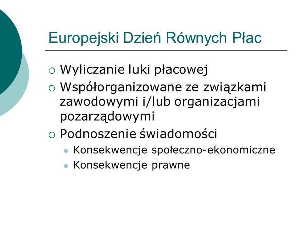 Europejski Dzień Równych Płac Wyliczanie luki płacowej Współorganizowane ze związkami zawodowymi i/lub organizacjami pozarządowymi Podnoszenie świadom
