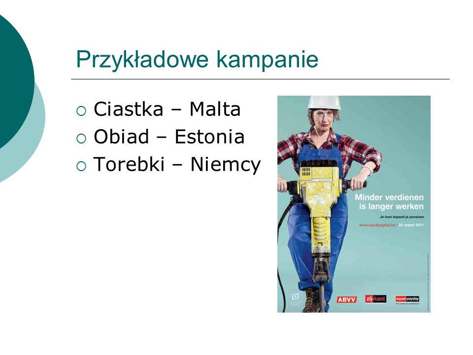 Przykładowe kampanie Ciastka – Malta Obiad – Estonia Torebki – Niemcy