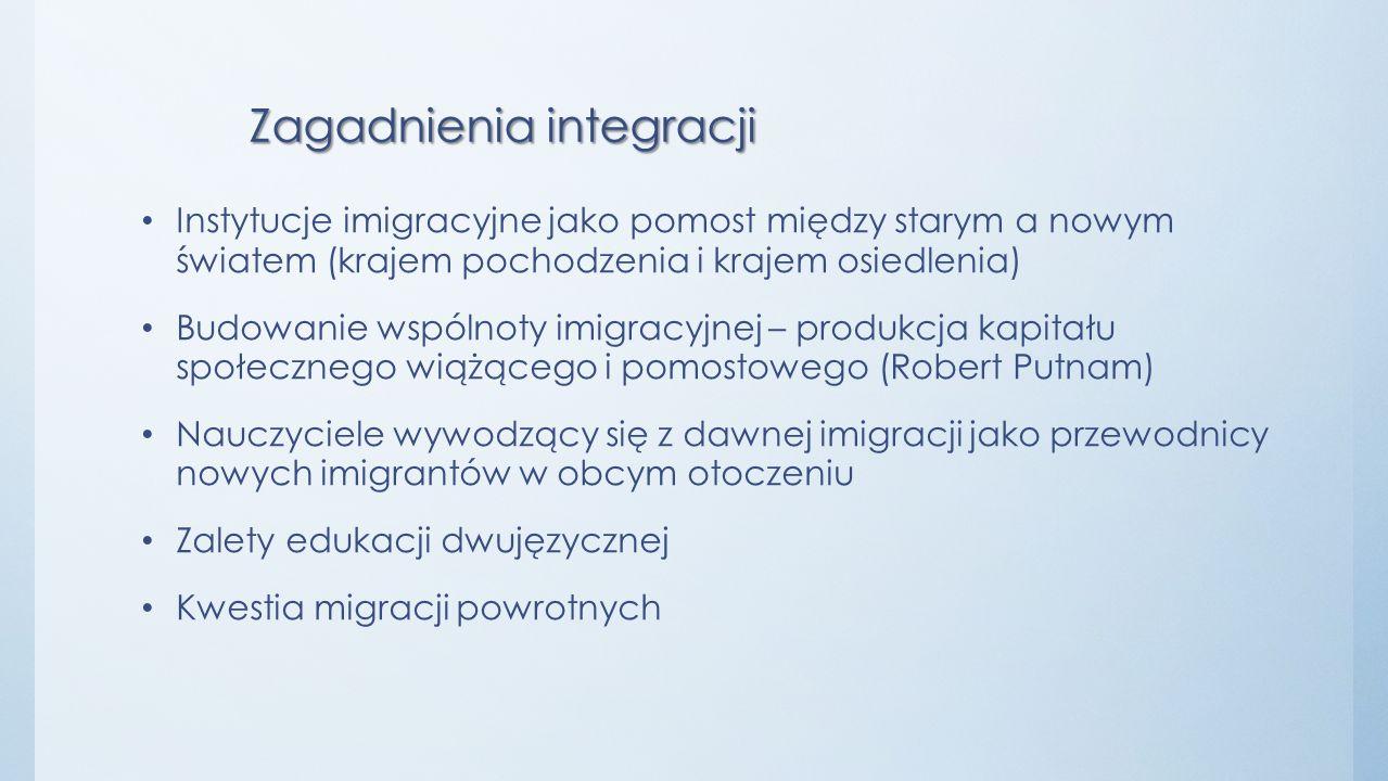 Zagadnienia integracji Instytucje imigracyjne jako pomost między starym a nowym światem (krajem pochodzenia i krajem osiedlenia) Budowanie wspólnoty i