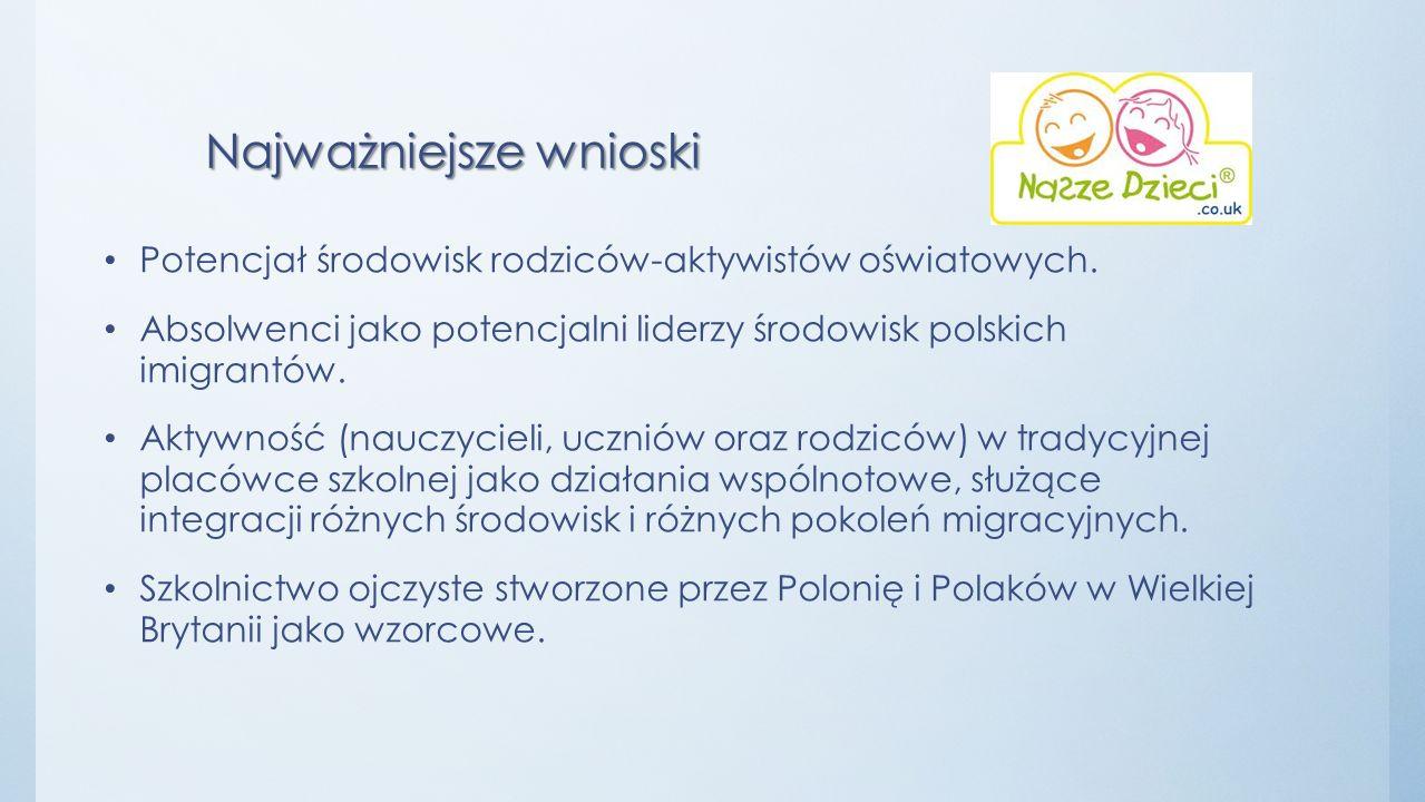 Najważniejsze wnioski Potencjał środowisk rodziców-aktywistów oświatowych. Absolwenci jako potencjalni liderzy środowisk polskich imigrantów. Aktywnoś