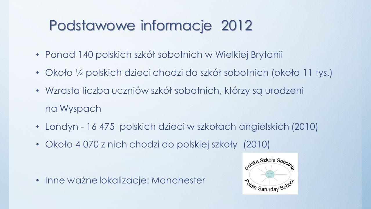 Podstawowe informacje 2012 Ponad 140 polskich szkół sobotnich w Wielkiej Brytanii Około ¼ polskich dzieci chodzi do szkół sobotnich (około 11 tys.) Wz