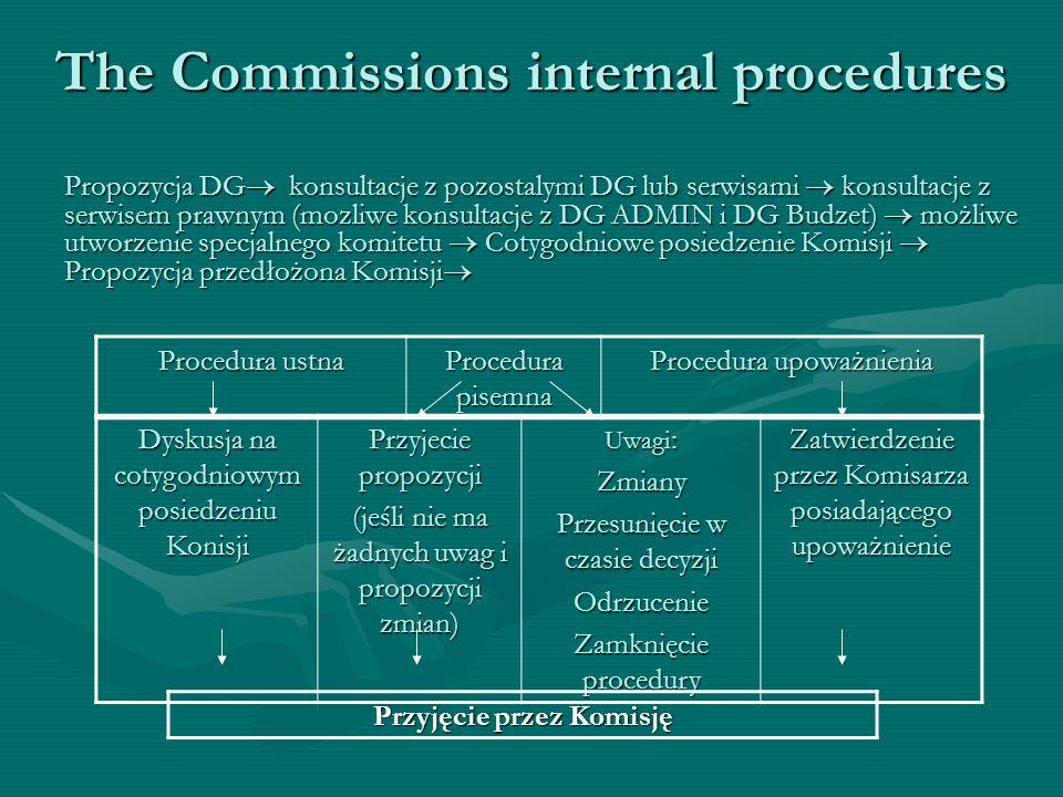 The Commissions internal procedures Propozycja DG konsultacje z pozostalymi DG lub serwisami konsultacje z serwisem prawnym (mozliwe konsultacje z DG
