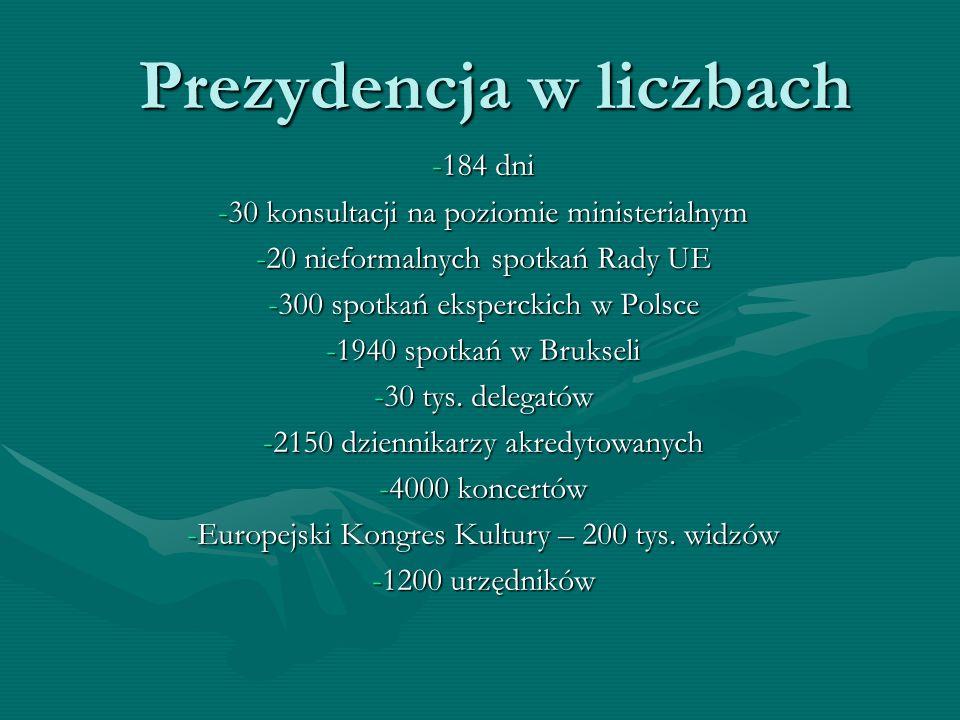 Prezydencja w liczbach -184 dni -30 konsultacji na poziomie ministerialnym -20 nieformalnych spotkań Rady UE -300 spotkań eksperckich w Polsce -1940 s