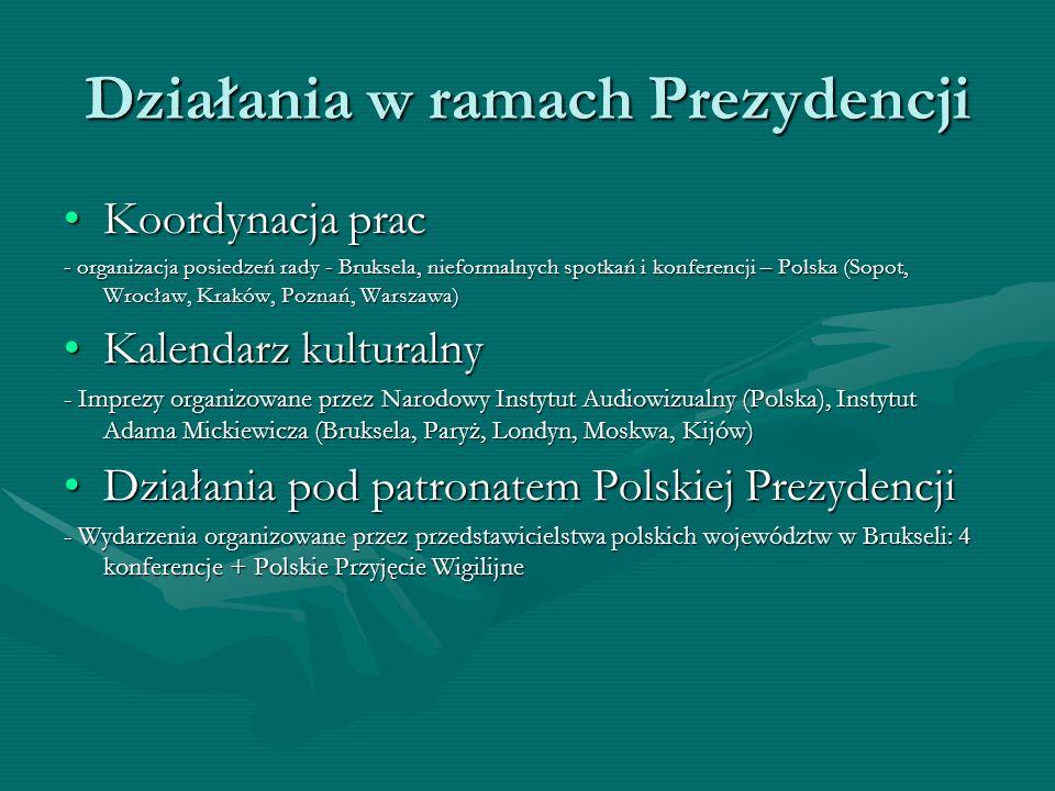 Działania w ramach Prezydencji Koordynacja pracKoordynacja prac - organizacja posiedzeń rady - Bruksela, nieformalnych spotkań i konferencji – Polska