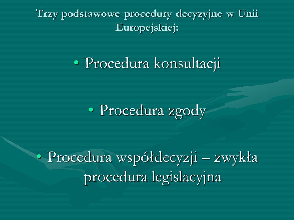 Trzy podstawowe procedury decyzyjne w Unii Europejskiej: Procedura konsultacjiProcedura konsultacji Procedura zgodyProcedura zgody Procedura współdecy