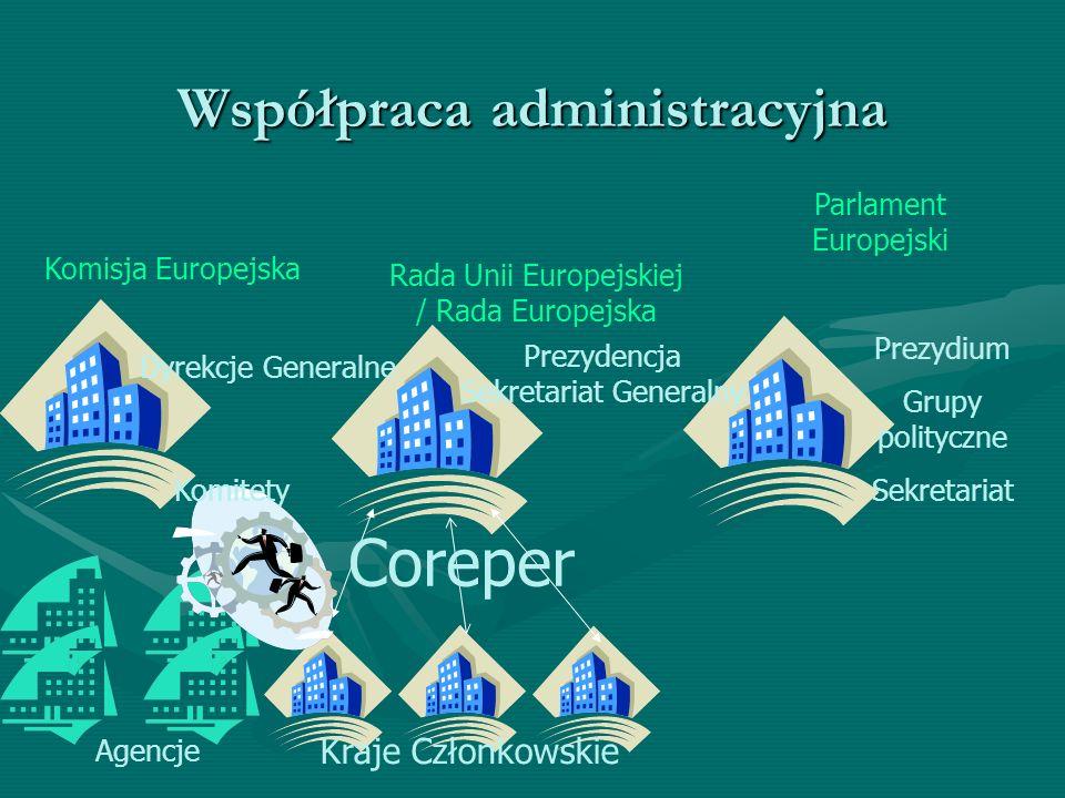 Współpraca administracyjna Coreper Prezydium Grupy polityczne Sekretariat Kraje Członkowskie Prezydencja Sekretariat Generalny Dyrekcje Generalne Agen