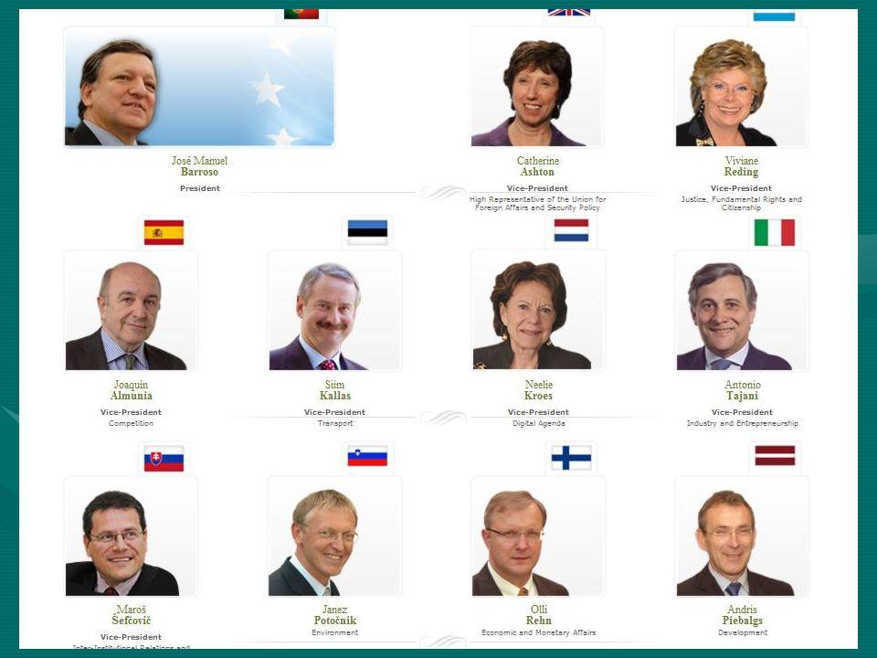 Europejski Komitet Ekonomiczno - Społeczny Mandaty w Komitecie rozdzielone są w następujący sposób:Mandaty w Komitecie rozdzielone są w następujący sposób: kraj Liczba mandatów Niemcy, Francja, Włochy, Wielka Brytania 24 Polska, Hiszpania 21 Rumunia15 Belgia, Bułgaria, Czechy, Grecja, Węgry, Holandia, Austria, Portugalia, Szwecja 12 Dania, Irlandia, Litwa, Słowacja, Finlandia 9 Estonia, Łotwa, Słowenia 7 Cypr, Luksemburg 6 Malta5 suma344 Steffan Nilsson – Przewodniczący EKES Jacek Krawczyk – Vice-przewodniczacy odpowiedzialny za budżet Anna Darmanin – Vice-przewodnicząca odpowiedzialna za komunikacje