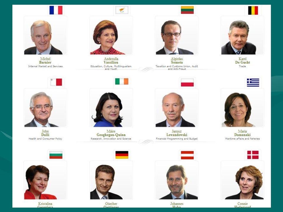 Priorytety Polskiej Prezydencji Europa korzystająca na otwartości GŁÓWNE ZADANIA: - Partnerstwo Wschodnie -finalizacja negocjacji akcesyjnych z Chorwacją i podpisanie z nią Traktatu Akcesyjnego -Kontynuacja negocjacji z Turcją, Islandią, krajami Bałkanów Zachodnich -Kolejna runda Doha -Nowe ramy współpracy międzu UE a Rosją